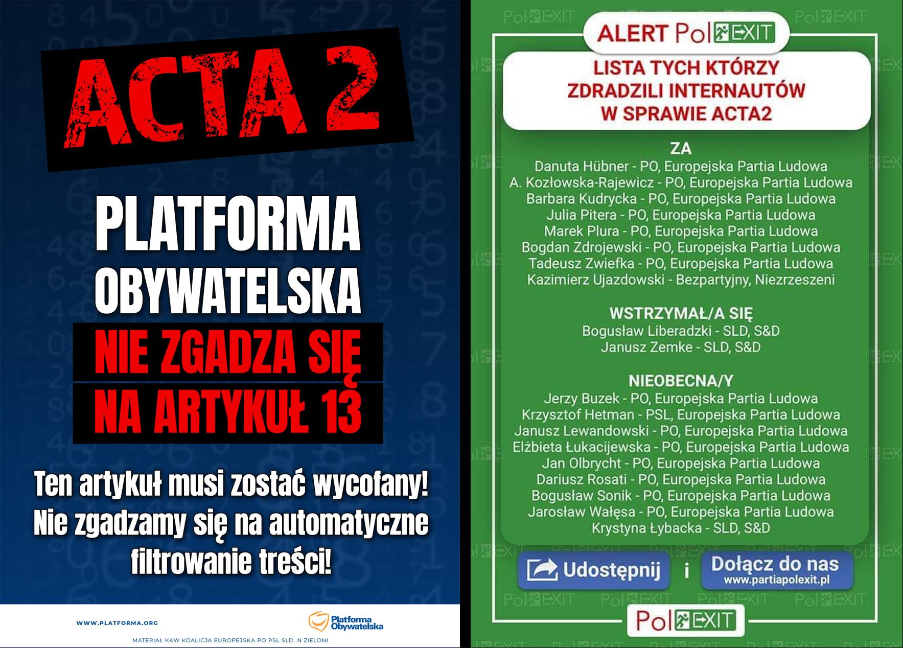 acta2-kto-jak-glosowal-platforma-obywatelska-parlament-europejski